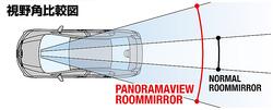 panorama6.0304.jpg